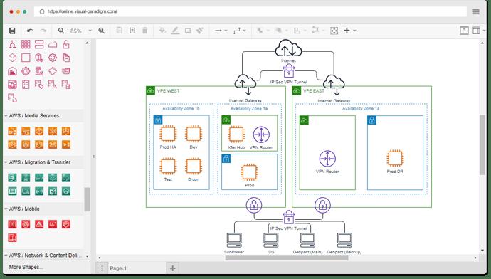 01-aws-architecture-diagram
