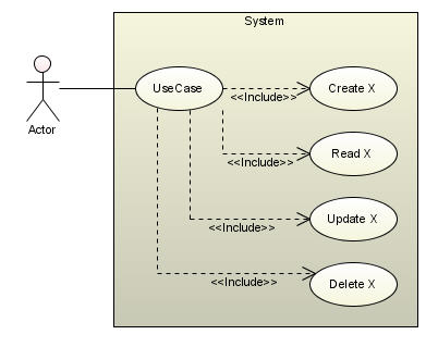 Crud, sequence diagram after use case - General Questions ...