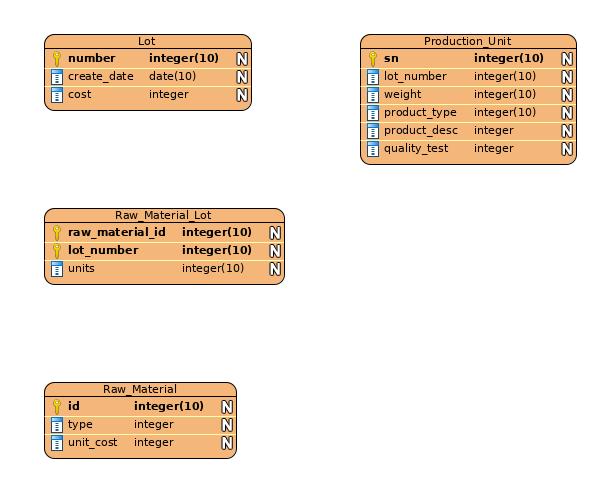Excel_to_ERD_sample