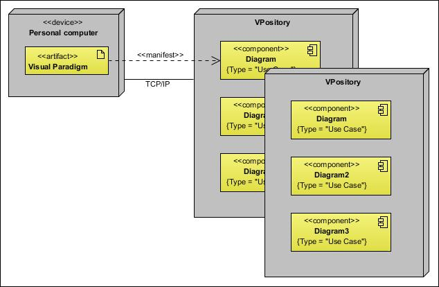 deployment_copy
