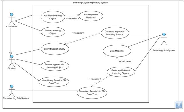 Use case diagram uml discuss the visual paradigm ccuart Images