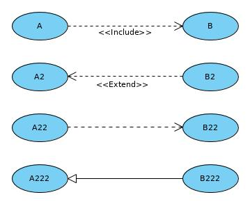 4_connects