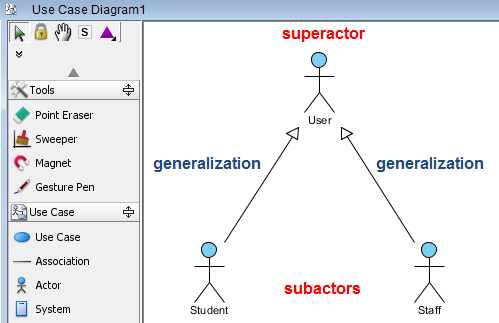 Generalization Sets - How To - Discuss the Visual Paradigm