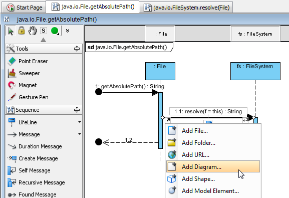 Showing nested method calls in a generated sequence diagram addreferencetodiagramg ccuart Choice Image