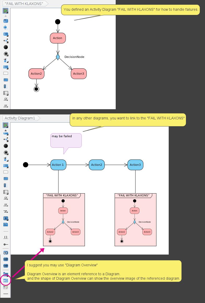 diagramoverviewshapespng785x1157 574 kb - Visual Paradigm 102