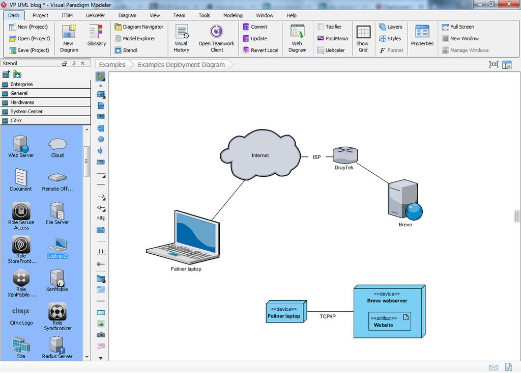 not only does visual paradigm fully support stencils and the option to import visio stencils it also provides you with some stencils right out of the box - Visual Paradigm 102