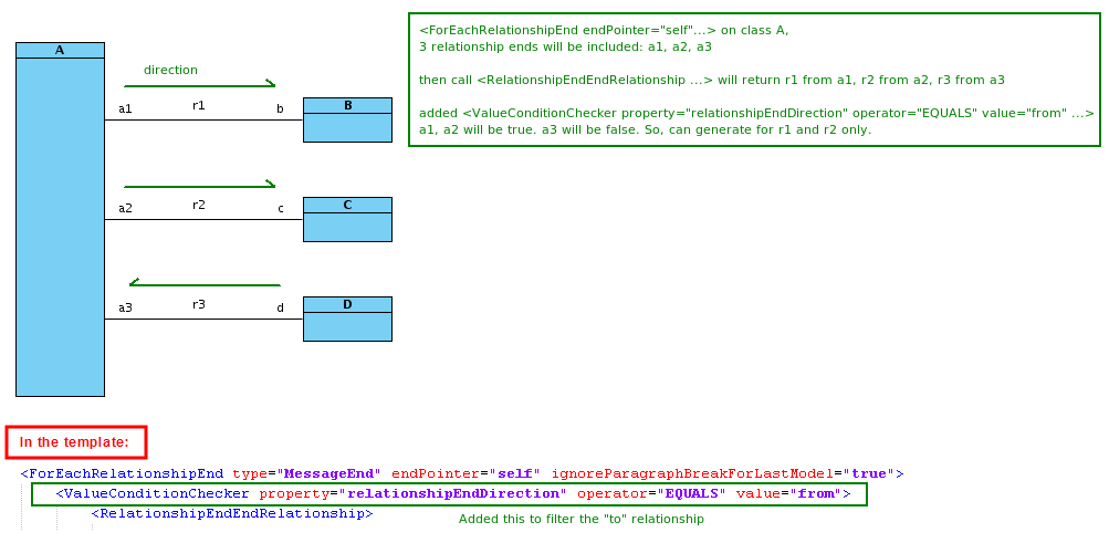 Report writer sequence diagram general questionsdiscussions relationshipenddirectiong1003x491 26 kb ccuart Images