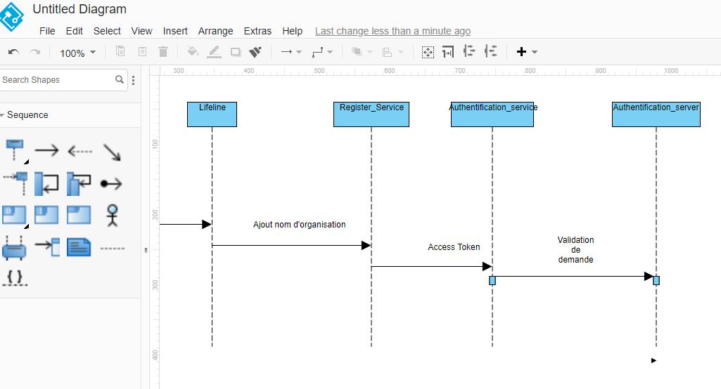 Sequence diagram UML - UML - Discuss the Visual Paradigm